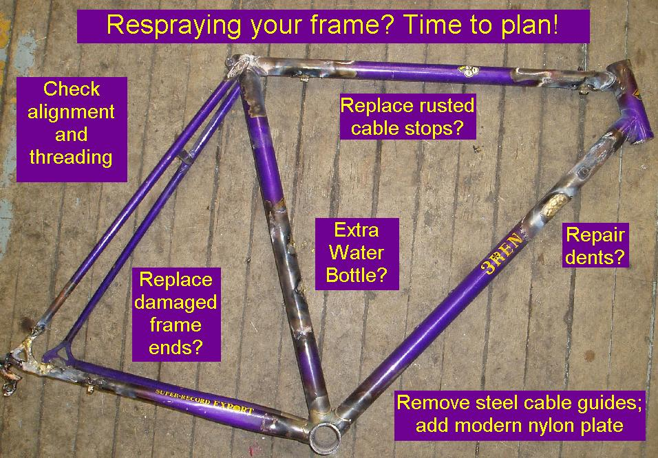 Rework, restore, repaint- A Bicycle Story of Lazarus